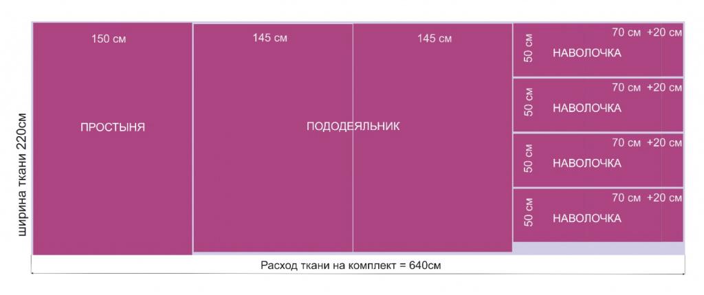 Расчет ткани для постельного белья двуспального сколько стоит холст для рисования цена